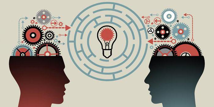 Развитие критического мышления в процессе обучения географии средствами технологии шестиугольного обучения