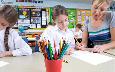 Реализация требований ФГОС: метапредметный подход в обучении