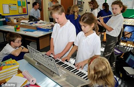 Формирование интереса к музыке у младших школьников
