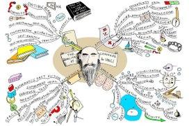 Применение интеллектуальных карт в преподавании и обучении
