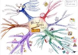 Интеллект-карты как способ активизации интеллектуальной активности посредством визуализации информации
