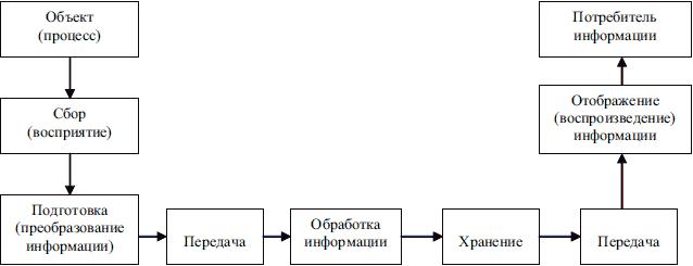 http://lib.rus.ec/i/34/314634/i_007.png