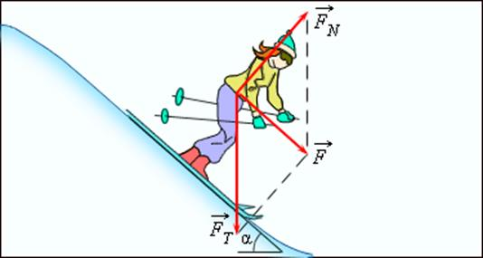 https://physics.ru/courses/op25part1/content/chapter1/section/paragraph8/images/1-8-1.gif