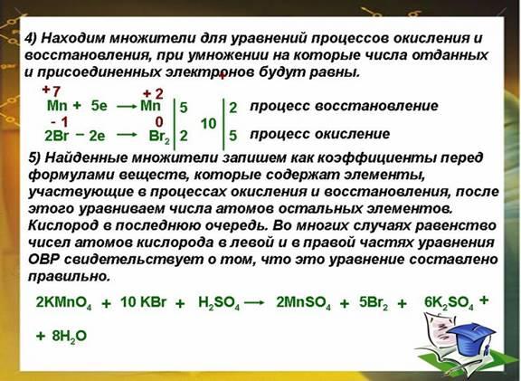 К уроку химии. Окислительно-восстановительные реакции. Июдина Л.А.