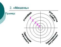 https://fsd.multiurok.ru/html/2018/04/18/s_5ad796f95a78a/885703_22.png