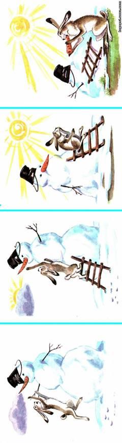 http://bukvic.ru/wp-content/uploads/2015/11/sochinenye-po-kartinke.jpg