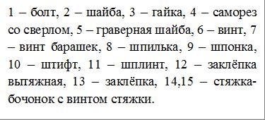 1 – болт, 2 – шайба, 3 – гайка, 4 – саморез со сверлом, 5 – граверная шайба, 6 – винт, 7 – винт барашек, 8 – шпилька, 9 – шпонка, 10 – штифт, 11 – шплинт, 12 – заклёпка вытяжная, 13 – заклёпка, 14,15 – стяжка-бочонок с винтом стяжки.