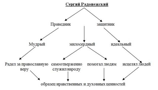 http://uroki.net/docrus/docrus121/1.jpg