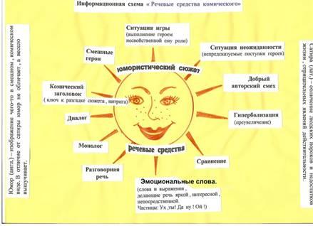 http://900igr.net/datas/literatura/Tolstyj-i-tonkij-urok/0006-006-CHekhov-Tolstyj-i-tonkij-urok.jpg