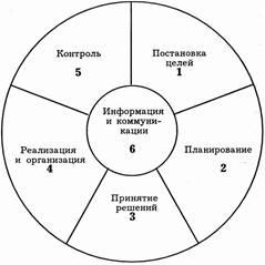 http://nkozlov.ru/upload/images/0601/0601251300320.jpg