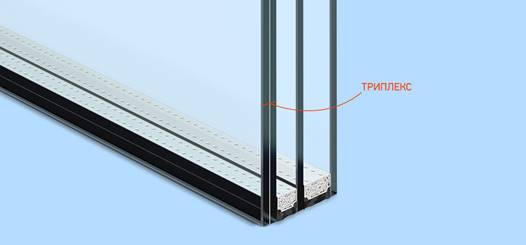 Триплекс в составе стеклопакета