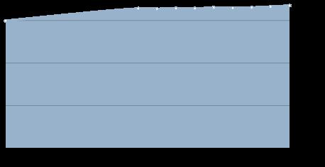 https://ru.wikipedia.org/api/rest_v1/page/graph/png/%D0%AF%D0%BC%D0%B0%D0%BB%D1%8C%D1%81%D0%BA%D0%B8%D0%B9_%D1%80%D0%B0%D0%B9%D0%BE%D0%BD/0/59d917273daf94ec62bf8f678ef10e2cd76c8932.png