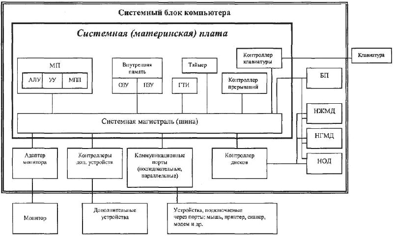 http://lib.rus.ec/i/34/314634/i_022.png