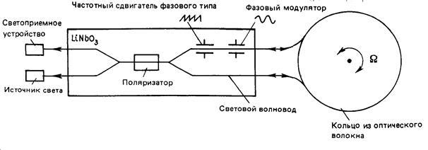 http://www.bestreferat.ru/images/paper/23/93/9409323.jpeg