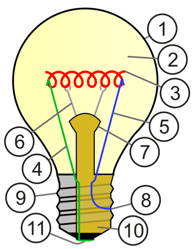 https://upload.wikimedia.org/wikipedia/commons/thumb/6/62/Incandescent_light_bulb.svg/800px-Incandescent_light_bulb.svg.png