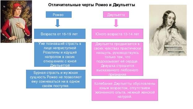 https://ds04.infourok.ru/uploads/ex/03c3/00033812-5a93d24a/img10.jpg