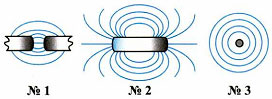 Тест по физике Электромагнитные явления 1 вариант 4 задание