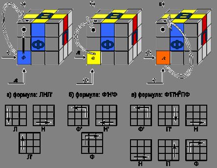 Правильная расстановка угловых кубиков первого слоя.