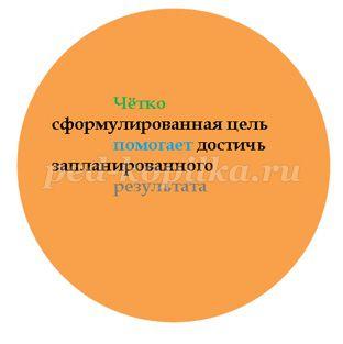 http://ped-kopilka.ru/upload/blogs2/2016/8/25254_2f08918006e33ec0fb504212fc9566f7.jpg.jpg