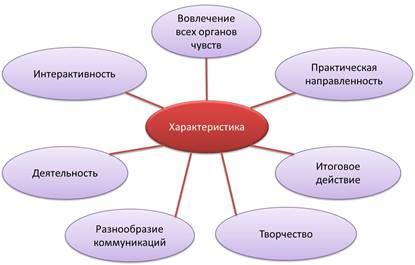 https://fhd.multiurok.ru/c/4/c/c4c7f30b515168ac805770f01223b267d2cdc136/grafichieskii-konspiekt-uroka-matiematiki-po-tiekhnologhii-amo_1.jpeg