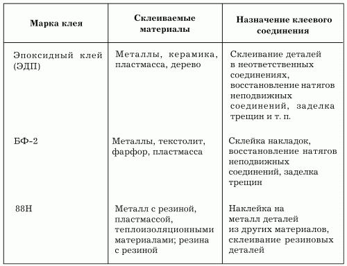 https://www.wikireading.ru/img/177265_27_i_068.png