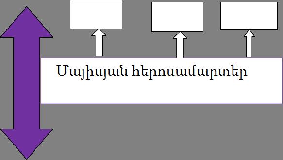 Մայիսյան հերոսամարտեր