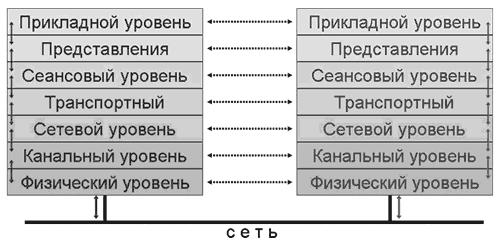 http://lib.rus.ec/i/34/314634/i_223.png