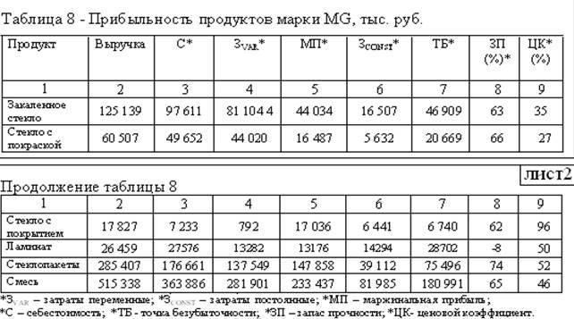 http://uchebana5.ru/images/1277/2552995/4b133584.png