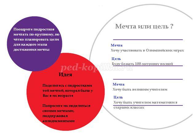 http://ped-kopilka.ru/upload/blogs2/2016/8/25254_bd563237961c510a1721a6d333193cfa.jpg.jpg
