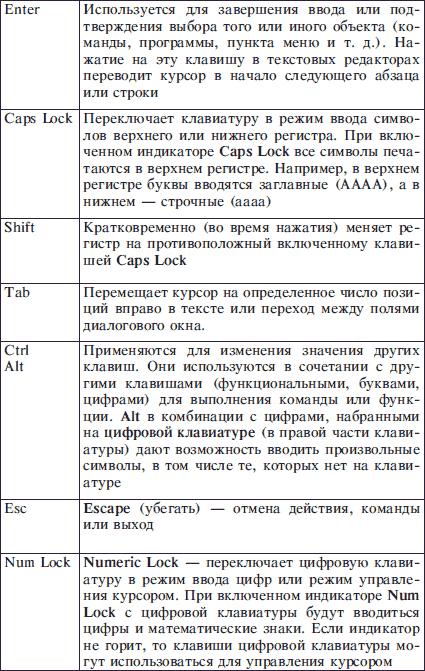 http://lib.rus.ec/i/34/314634/i_046.png