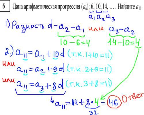 ГИА по математике 2014 - решение задачи, арифметическая прогрессия
