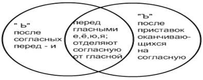 http://festival.1september.ru/articles/577261/img2.gif