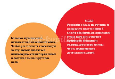 http://ped-kopilka.ru/upload/blogs2/2016/8/25254_d9dd7b2866d2c250cf017f22ba319d67.jpg.jpg