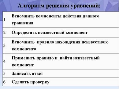 https://ds04.infourok.ru/uploads/ex/0c59/00051568-7eeba797/img8.jpg
