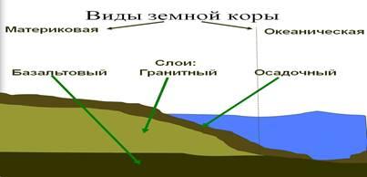 0010-010-Vidy-zemnoj-kory.jpg