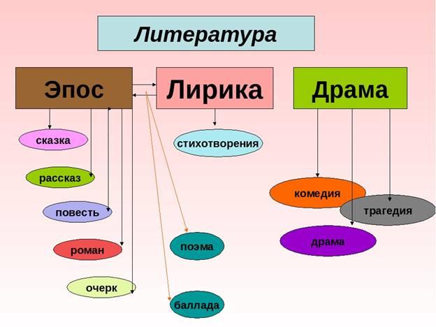 https://ds04.infourok.ru/uploads/ex/06d2/00110a49-dd4dd9bc/img20.jpg