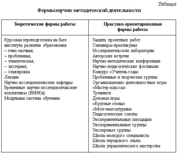 http://ok-t.ru/img/baza7/metod.--posob.-ONMD-1383564301.files/image003.png