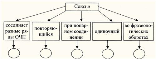 http://festival.1september.ru/articles/657644/img1.jpg