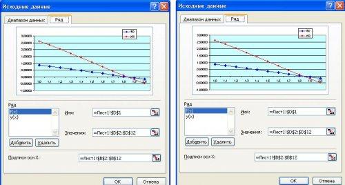 исходные данные для построения диаграммы в EXCEL