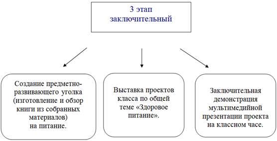 http://sibac.info/files/2014_03_17_Pedagogy/1.11_Holodkova.files/image003.jpg