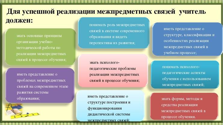 https://ds04.infourok.ru/uploads/ex/0029/000d1f88-73ed1506/1/img12.jpg