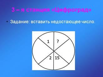 3 – я станция «Цифроград»