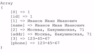 http://labs-org.ru/wp-content/uploads/2016/10/1-7.png