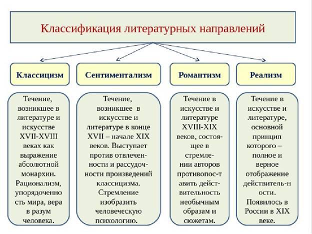 https://ds05.infourok.ru/uploads/ex/0cca/0009bd41-8719277c/img5.jpg