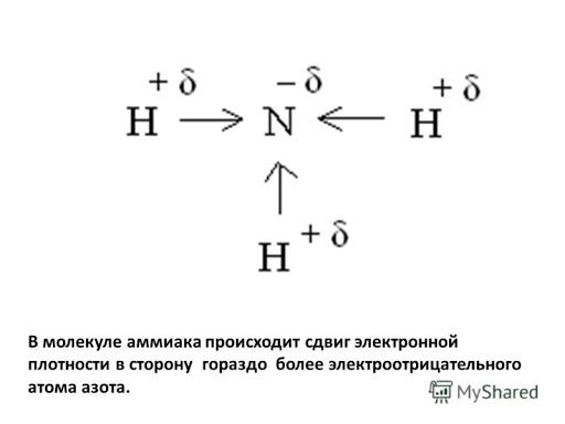 """Презентация на тему: """"АММИАК и его свойства Цель урока: 1.Рассмотреть  строение молекулы аммиака. 2. Познакомиться с понятием «водородная связь».  3. Изучить химические свойства."""". Скачать бесплатно и без регистрации."""