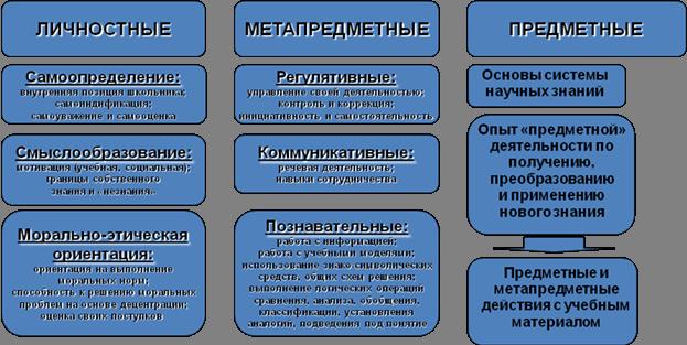 http://web.snauka.ru/wp-content/uploads/2011/05/image1.png