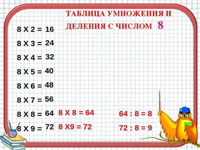 https://ds04.infourok.ru/uploads/ex/0572/000d72f1-b0814688/img12.jpg