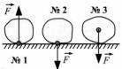 Тест по физике Силы 1 вариант 11 задание