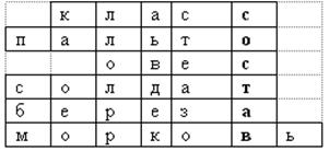 https://urok.1sept.ru/%D1%81%D1%82%D0%B0%D1%82%D1%8C%D0%B8/528175/img1.gif