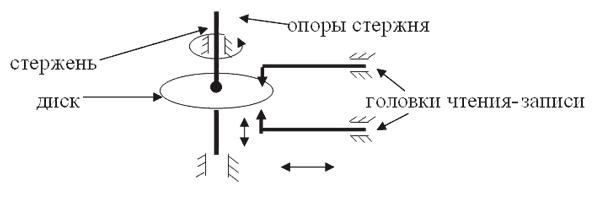 http://lib.rus.ec/i/34/314634/i_030.png